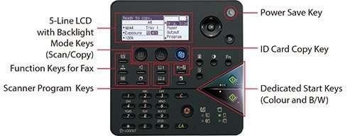 Sharp MX-C250F 6