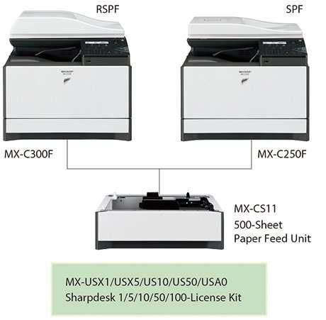 Sharp MX-C250F 7
